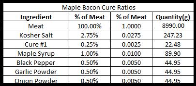 bacon1maple